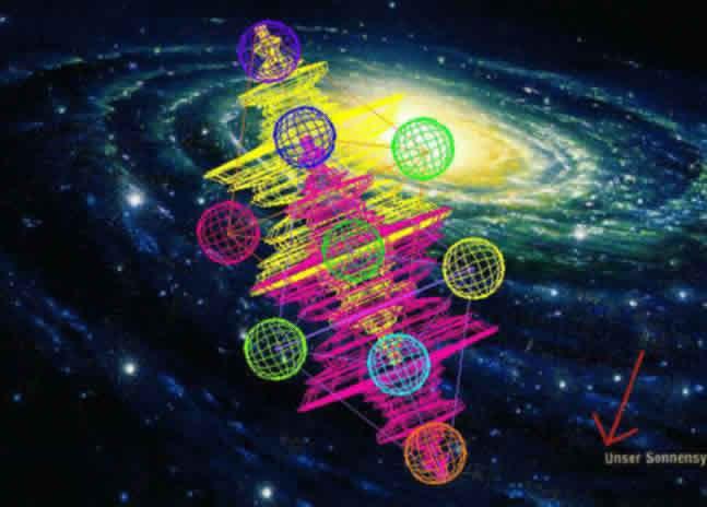 Galactic solar wonderinspirit for Galactic wonder